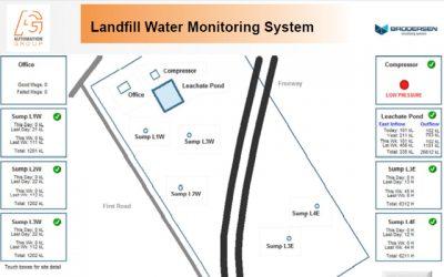 Australian Landfill Installs OleumTech Remote Wireless Monitoring Technology